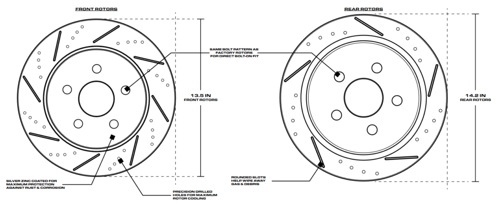 larger rotor specifications for powerstop jeep big brake kit